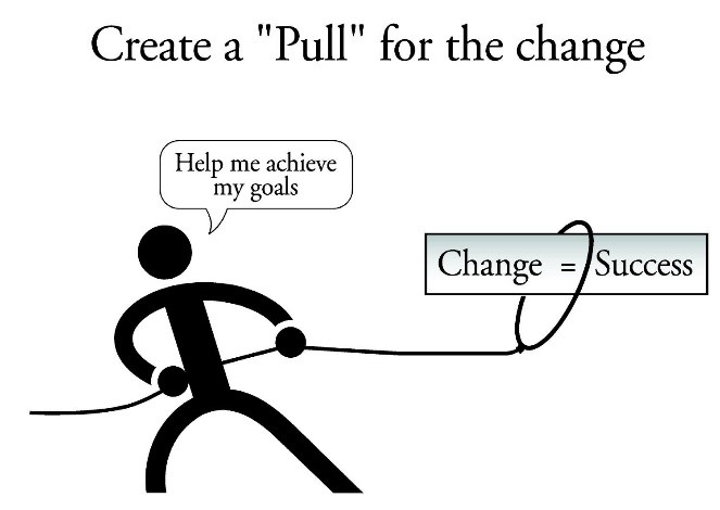 Create a Pull for Change